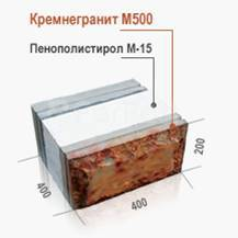 Оборудование для производства высокотеплоэффективных строительных блоков из кремнегранита продам кирпич...