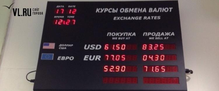 лучший курс доллара во владивостоке на сегодня отдыха Политехник цены